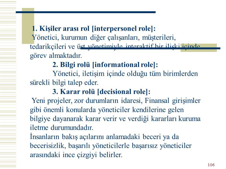 1. Kişiler arası rol [interpersonel role]: